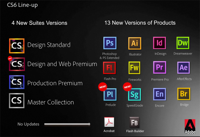 Download Adobe Creative Suite 6 Applications (WindowsMac) - Query Admin